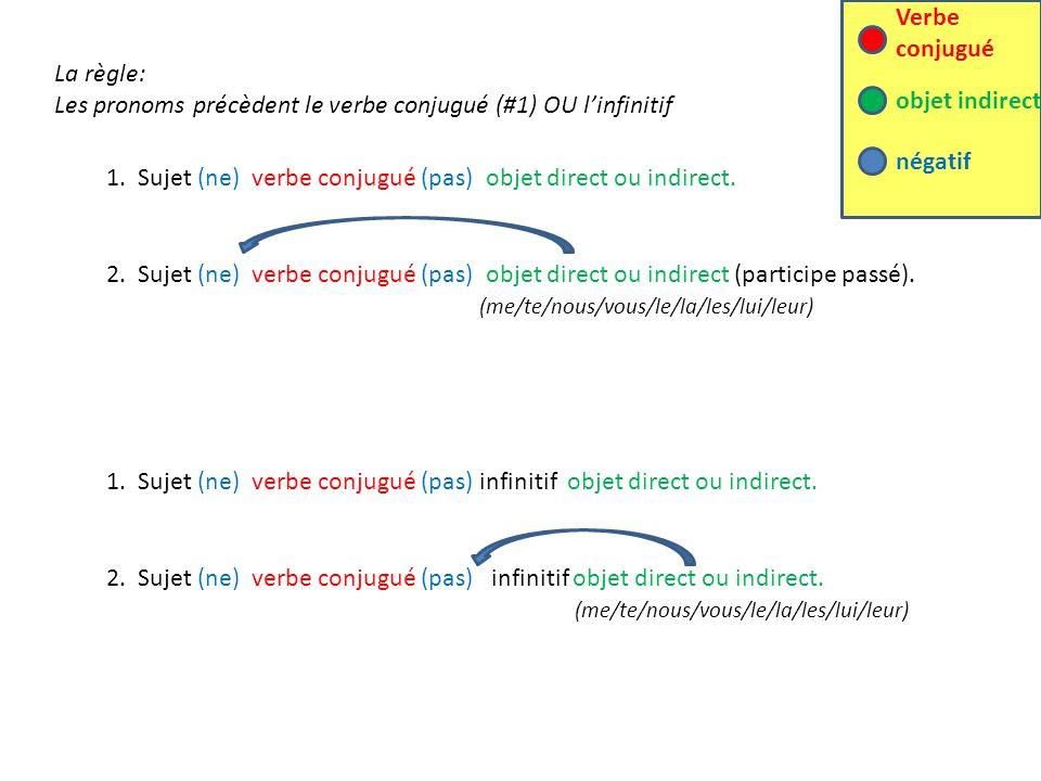 La règle: Les pronoms précèdent le verbe conjugué (#1) OU l'infinitif