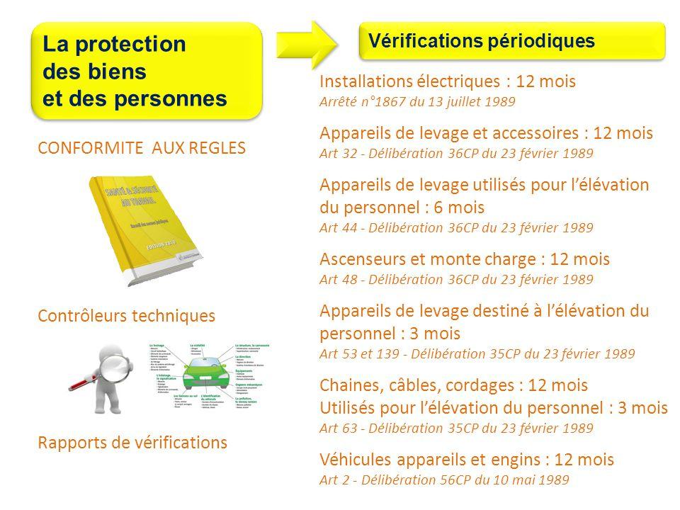 La protection des biens et des personnes Vérifications périodiques