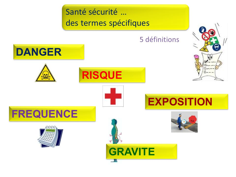 DANGER RISQUE EXPOSITION FREQUENCE GRAVITE Santé sécurité …