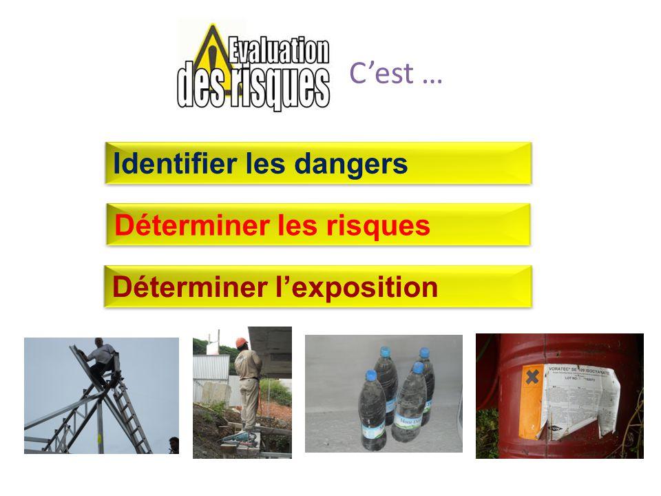 C'est … Identifier les dangers Déterminer les risques