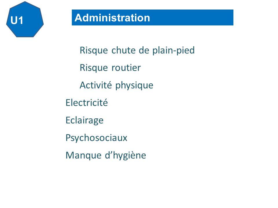 Administration U1. Risque chute de plain-pied. Risque routier. Activité physique. Electricité. Eclairage.