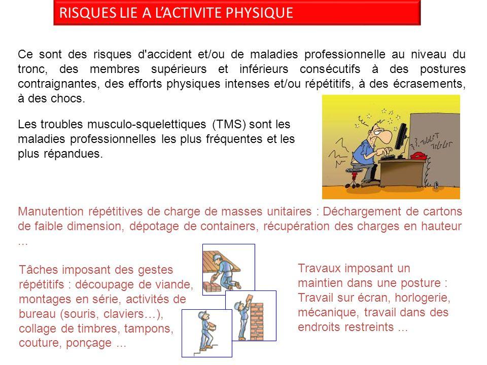 RISQUES LIE A L'ACTIVITE PHYSIQUE