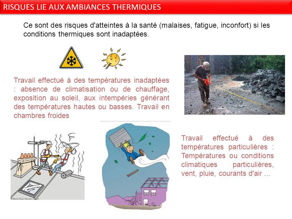 RISQUES LIE AUX AMBIANCES THERMIQUES
