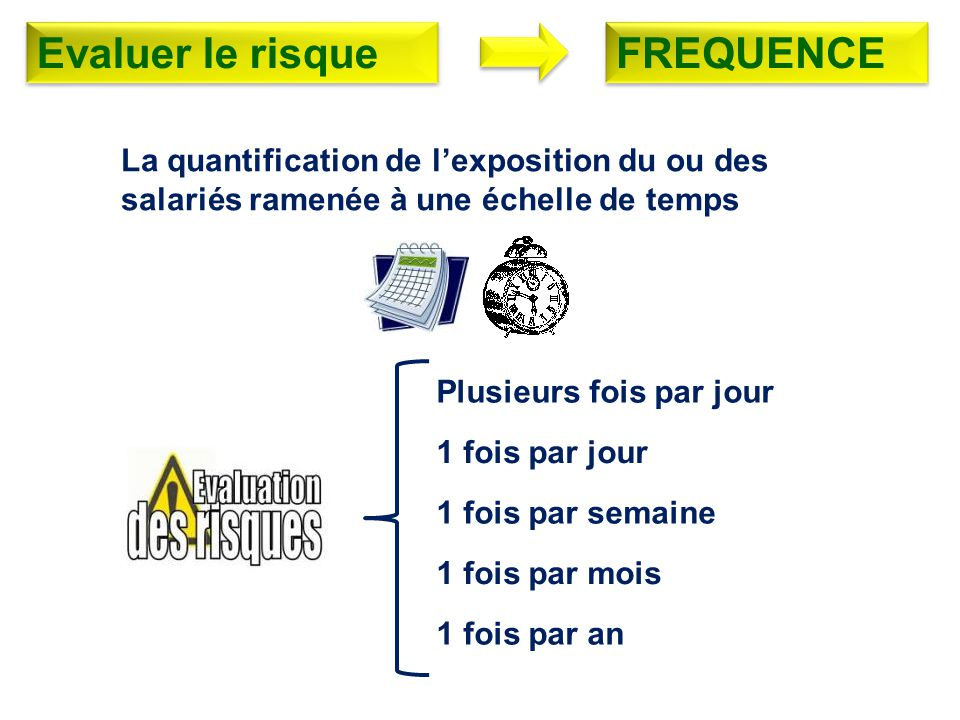 Evaluer le risque FREQUENCE
