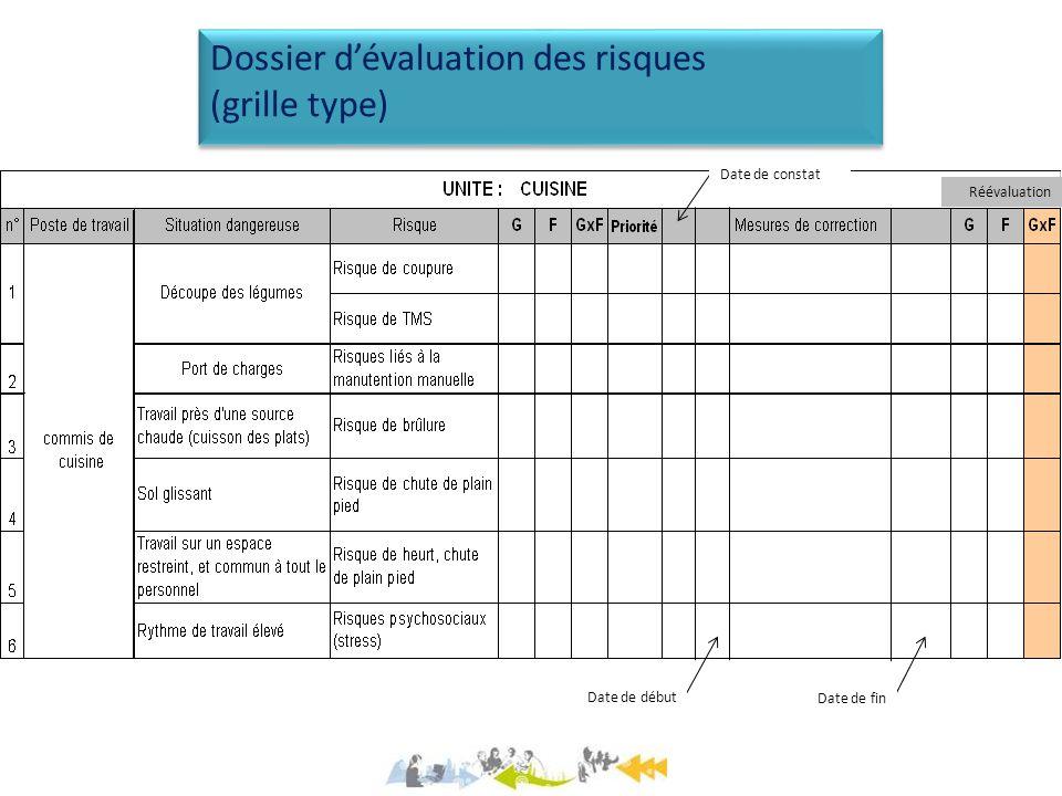 Dossier d'évaluation des risques (grille type)