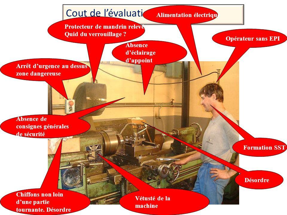 Cout de l'évaluation Alimentation électrique