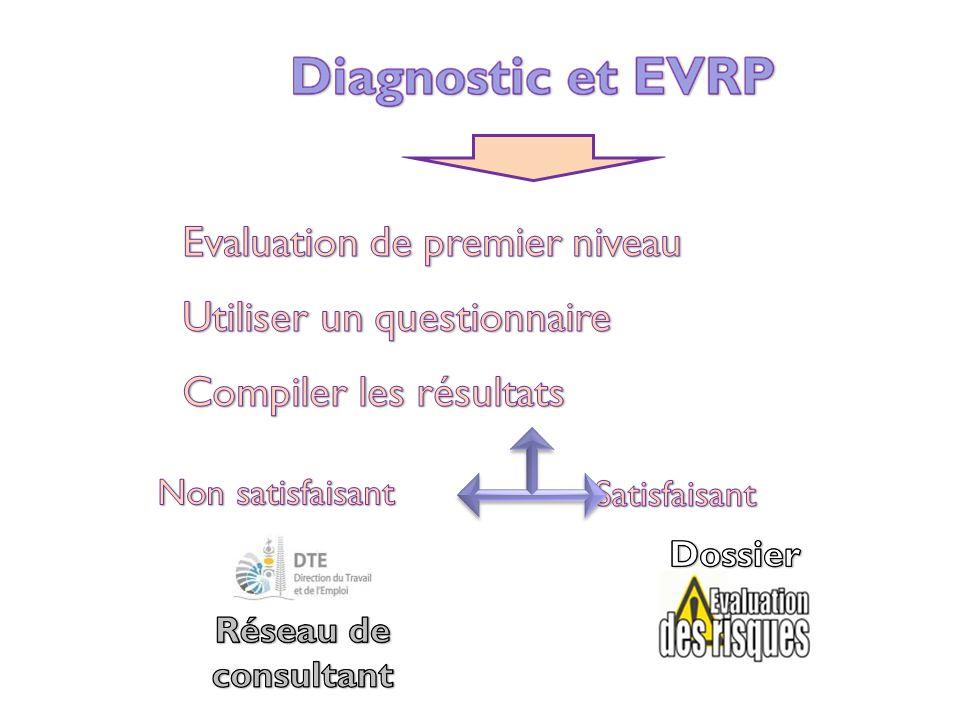 Evaluation de premier niveau