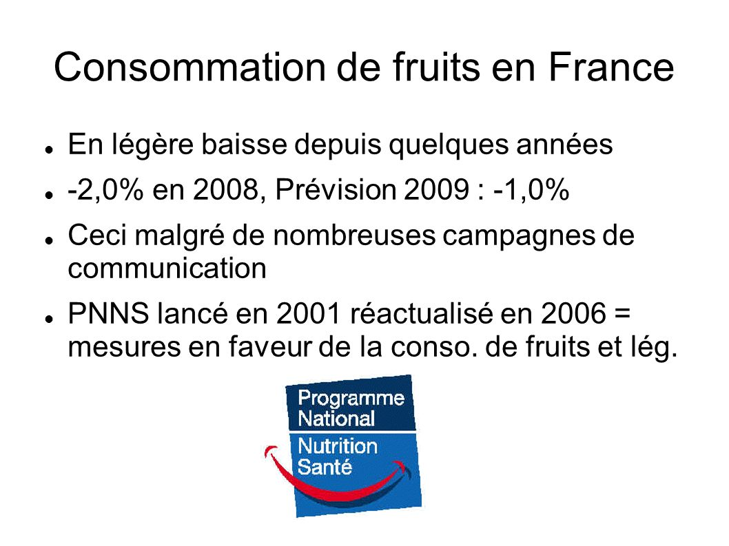 Consommation de fruits en France