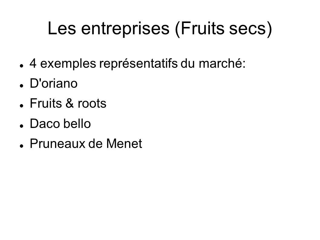 Les entreprises (Fruits secs)