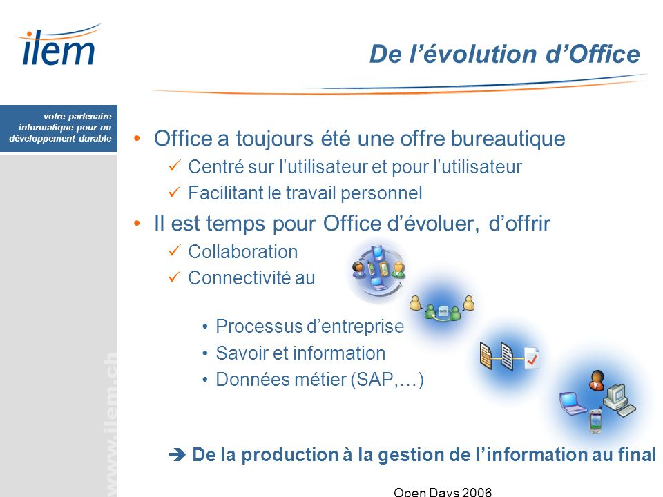 De l'évolution d'Office
