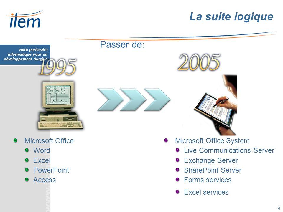 La suite logique Passer de: Microsoft Office System