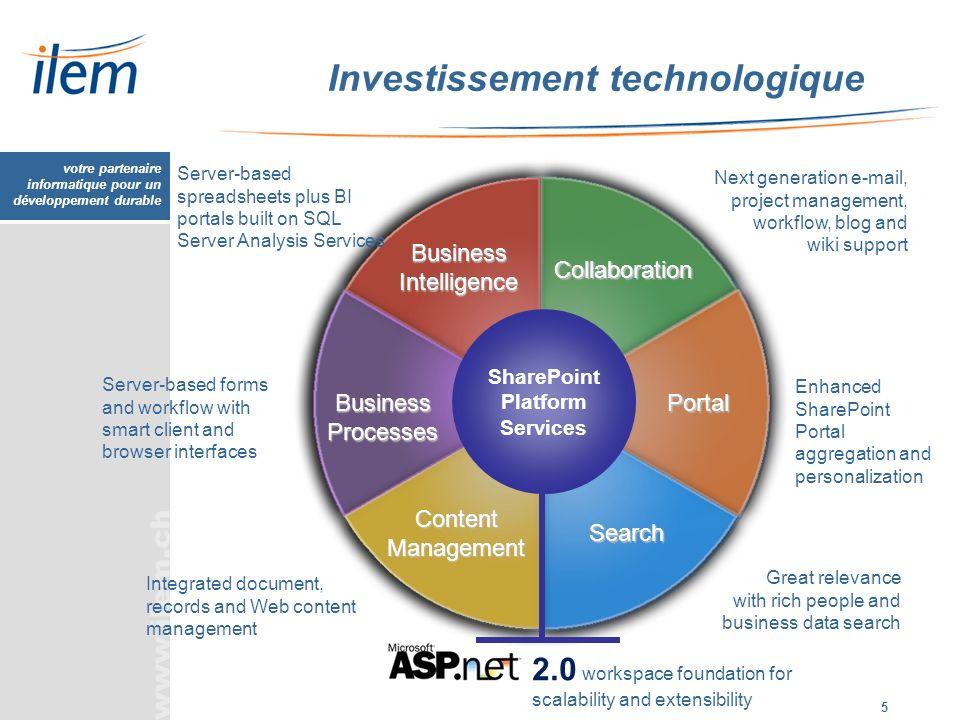 Investissement technologique
