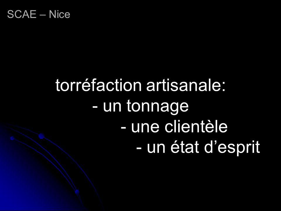 SCAE – Nice torréfaction artisanale: - un tonnage - une clientèle - un état d'esprit.
