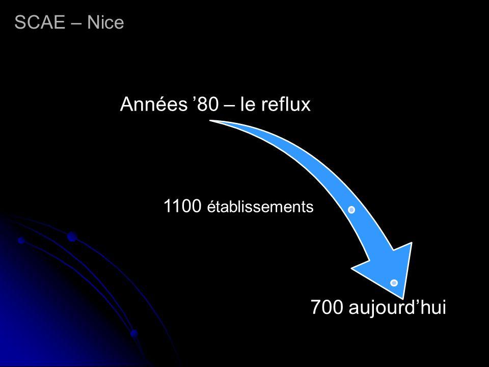SCAE – Nice Années '80 – le reflux 1100 établissements 700 aujourd'hui