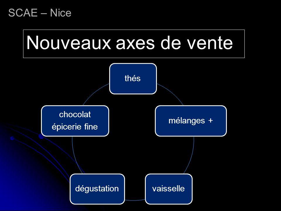 Nouveaux axes de vente SCAE – Nice thés mélanges + vaisselle