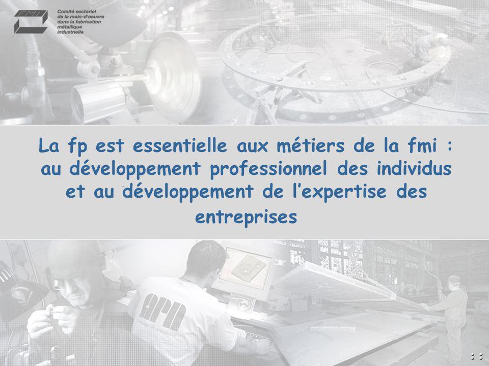La fp est essentielle aux métiers de la fmi : au développement professionnel des individus et au développement de l'expertise des entreprises