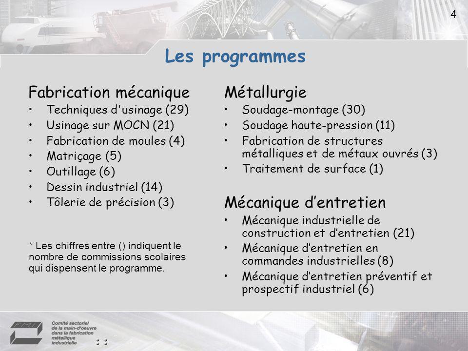 Les programmes Fabrication mécanique Métallurgie Mécanique d'entretien