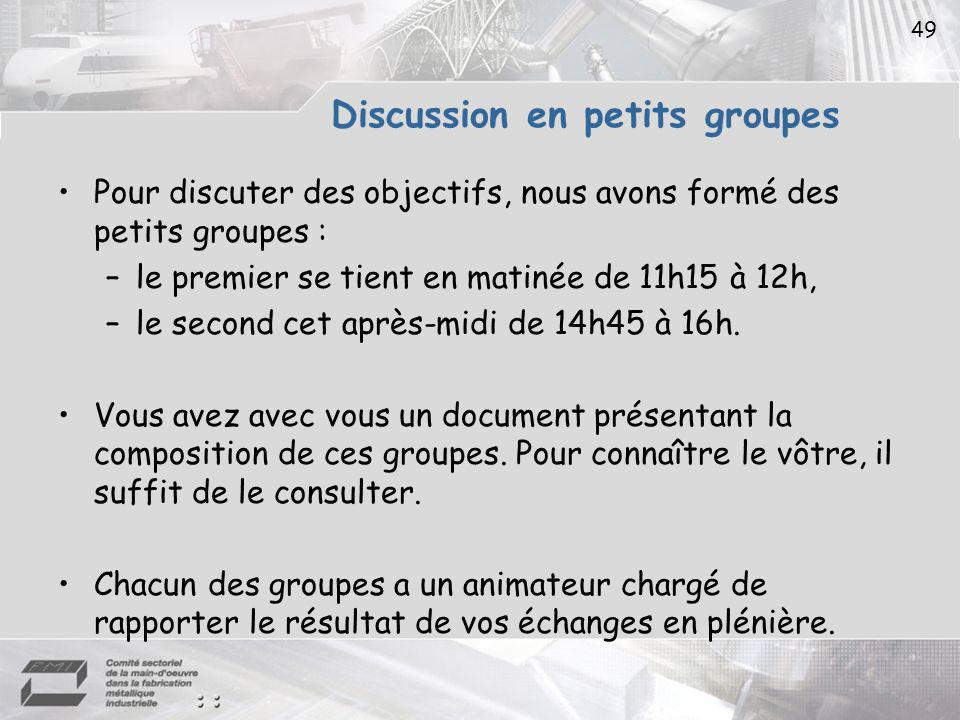 Discussion en petits groupes
