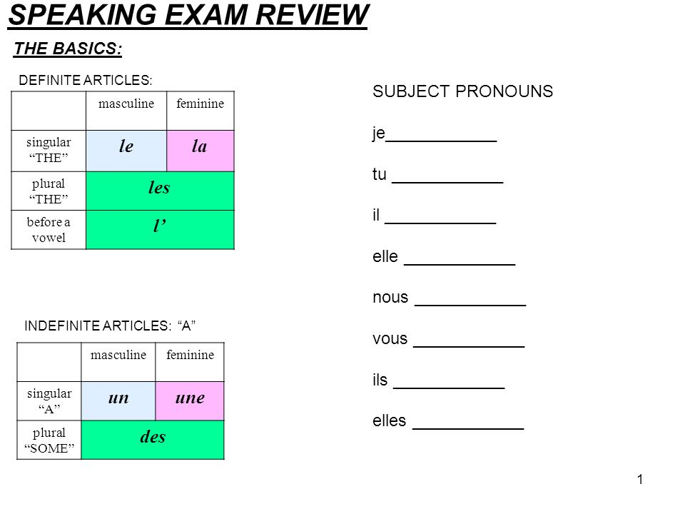 SPEAKING EXAM REVIEW le la les l' un une des THE BASICS: