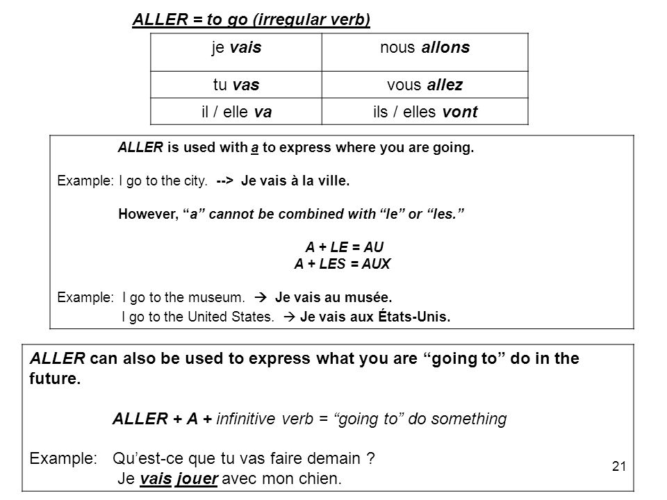 ALLER = to go (irregular verb)