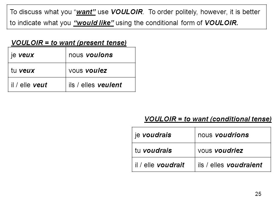 To discuss what you want use VOULOIR