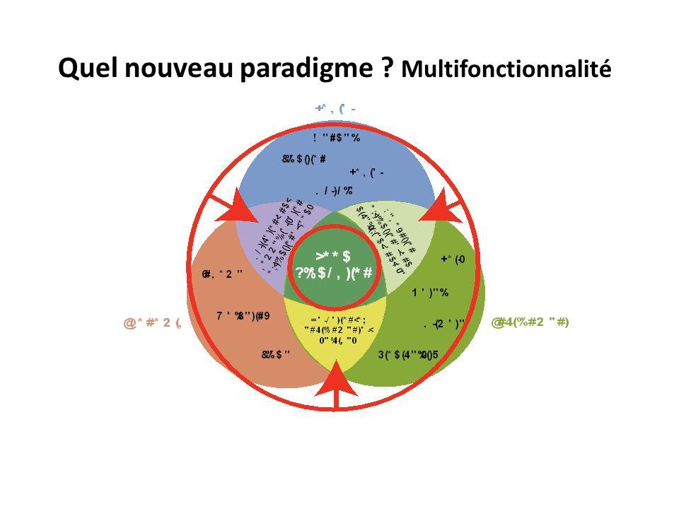 Quel nouveau paradigme Multifonctionnalité