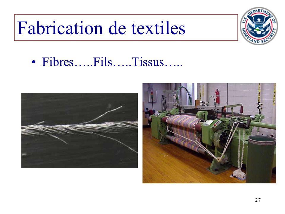 Fabrication de textiles