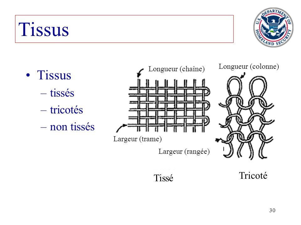 Tissus Tissus tissés tricotés non tissés Tricoté Tissé