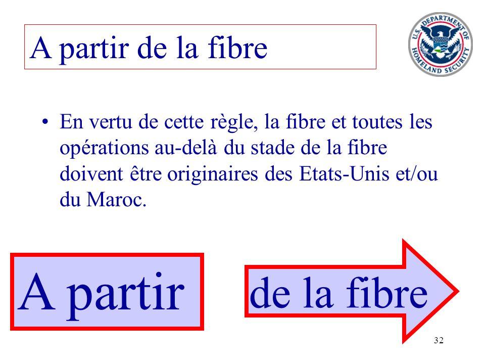 A partir de la fibre A partir de la fibre