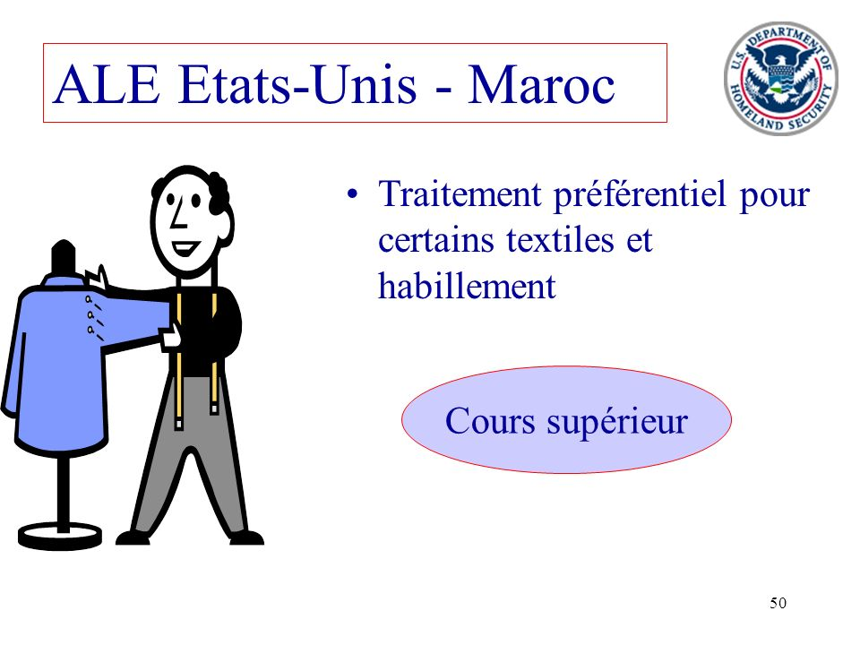 ALE Etats-Unis - Maroc Traitement préférentiel pour certains textiles et habillement. Cours supérieur.