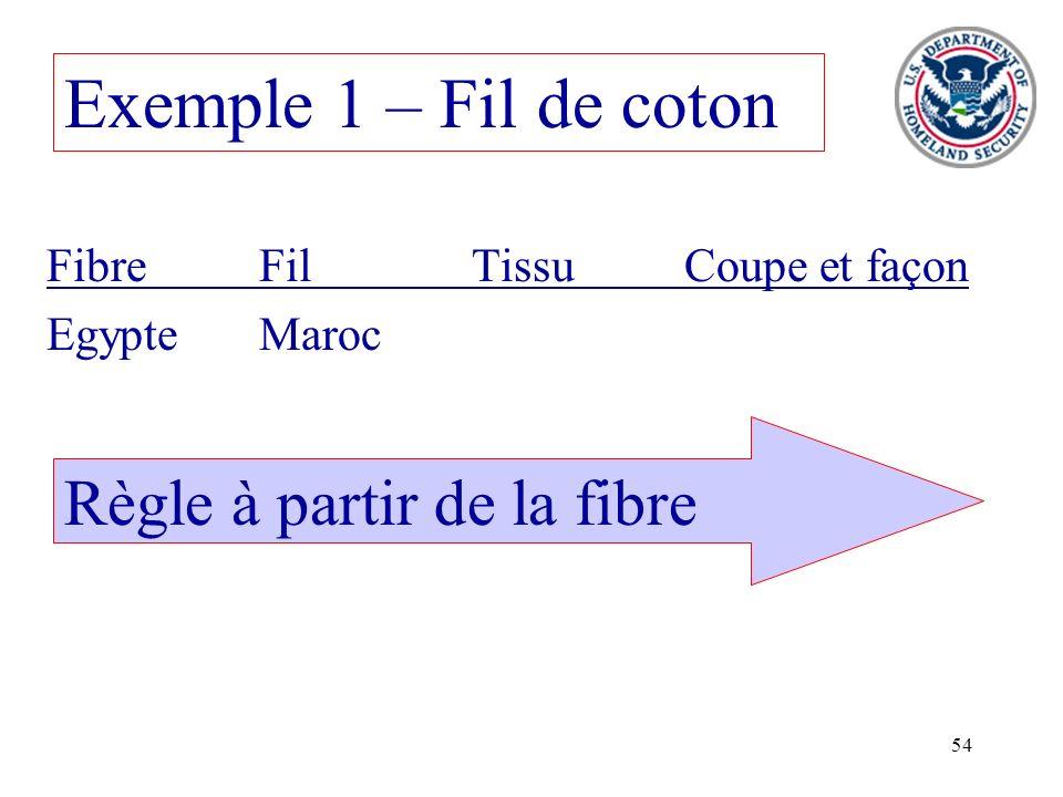Exemple 1 – Fil de coton Règle à partir de la fibre