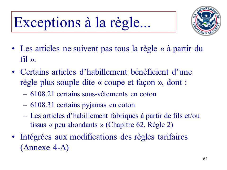 Exceptions à la règle... Les articles ne suivent pas tous la règle « à partir du fil ».