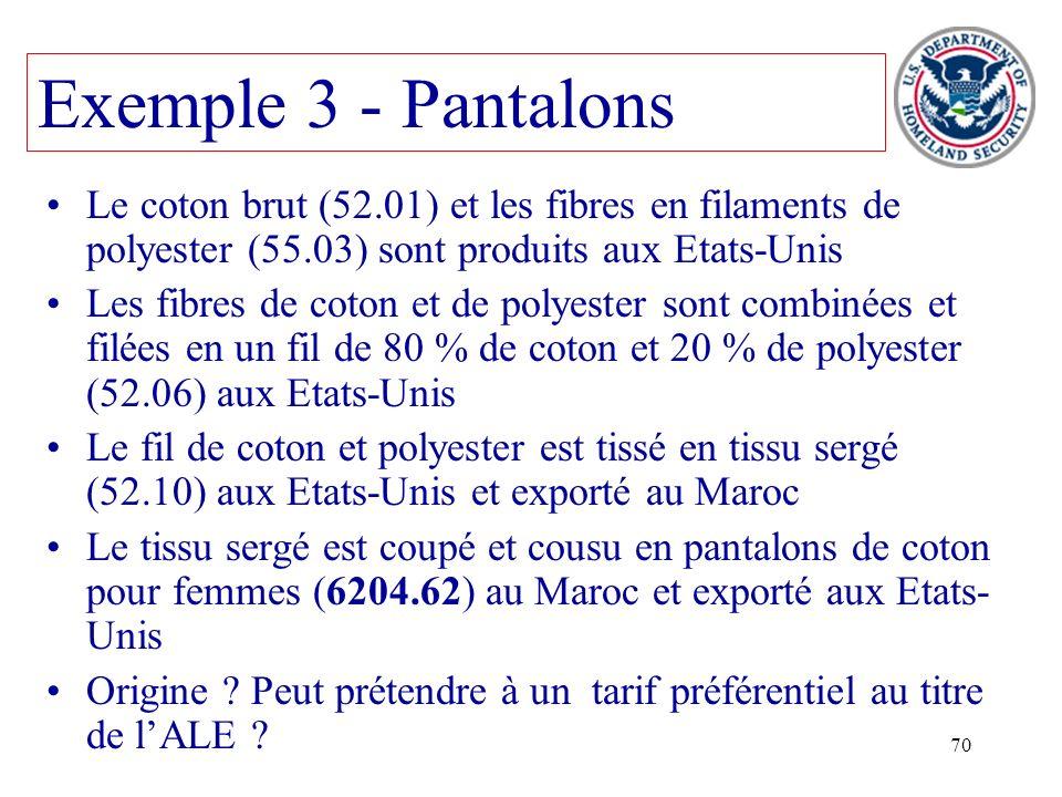 Exemple 3 - PantalonsLe coton brut (52.01) et les fibres en filaments de polyester (55.03) sont produits aux Etats-Unis.