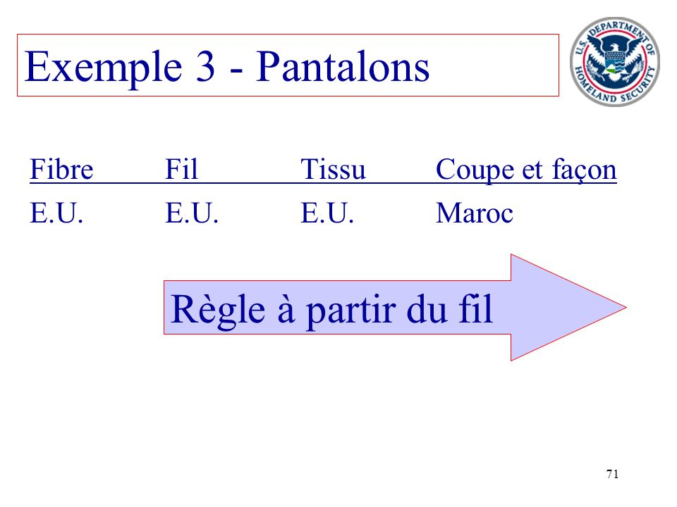 Exemple 3 - Pantalons Règle à partir du fil
