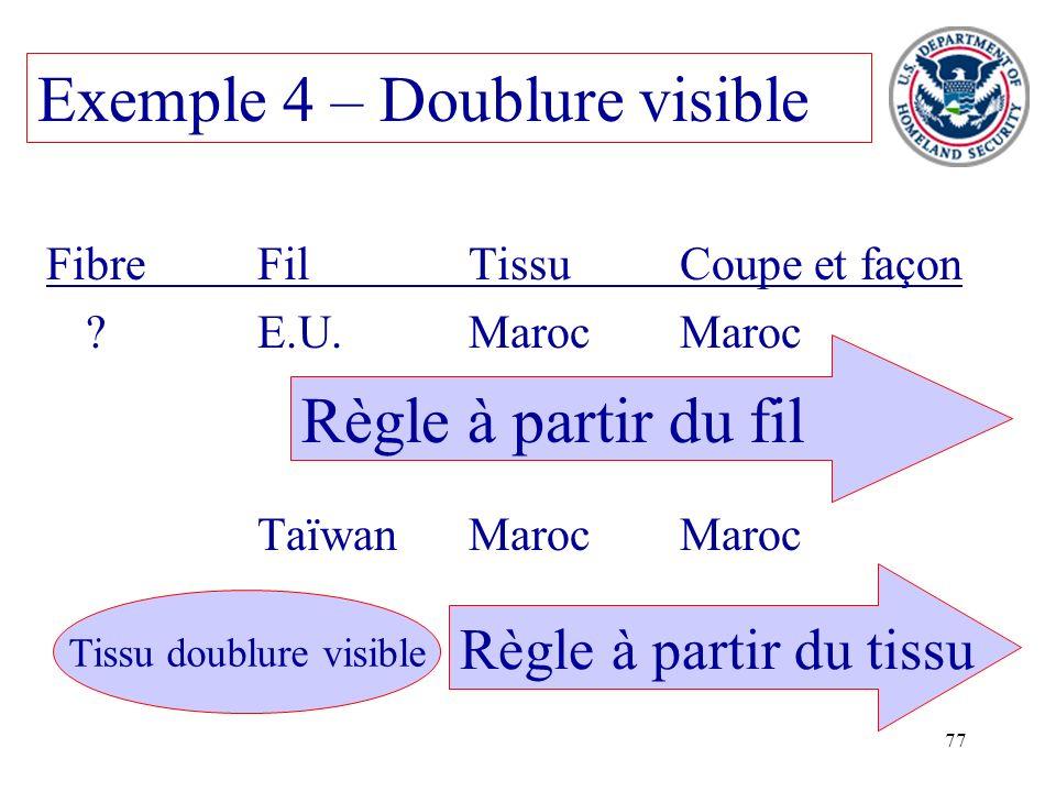 Tissu doublure visible