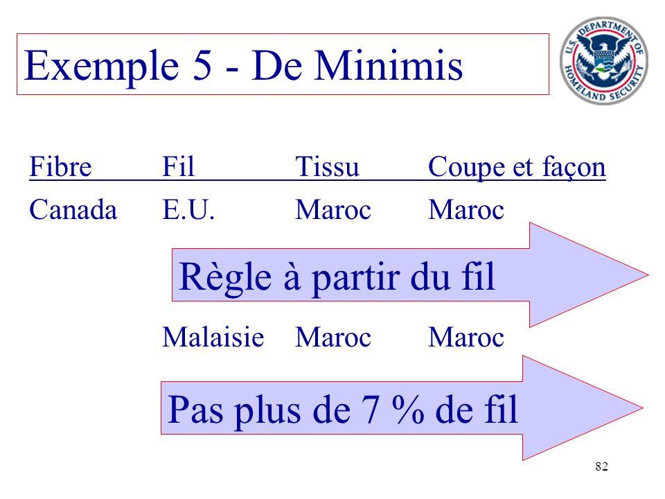 Exemple 5 - De Minimis Règle à partir du fil Pas plus de 7 % de fil