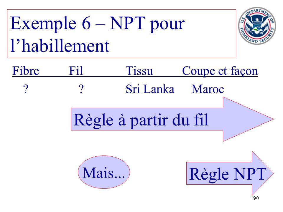 Exemple 6 – NPT pour l'habillement