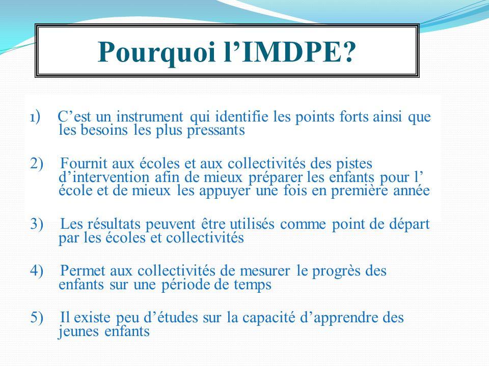 Pourquoi l'IMDPE 1) C'est un instrument qui identifie les points forts ainsi que les besoins les plus pressants.