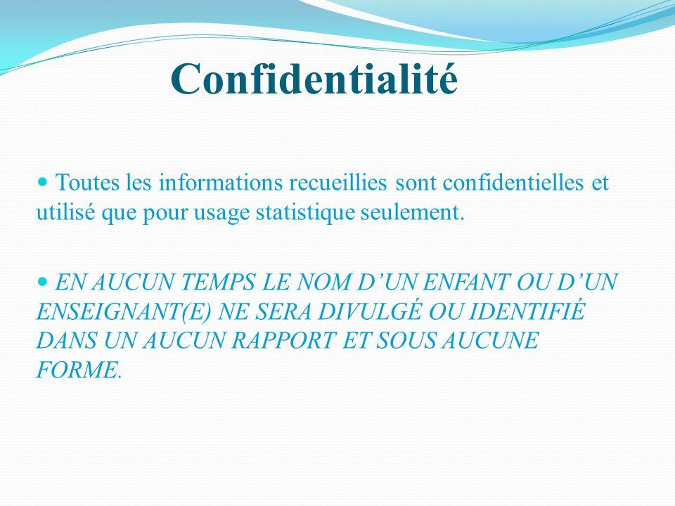 Confidentialité Toutes les informations recueillies sont confidentielles et utilisé que pour usage statistique seulement.