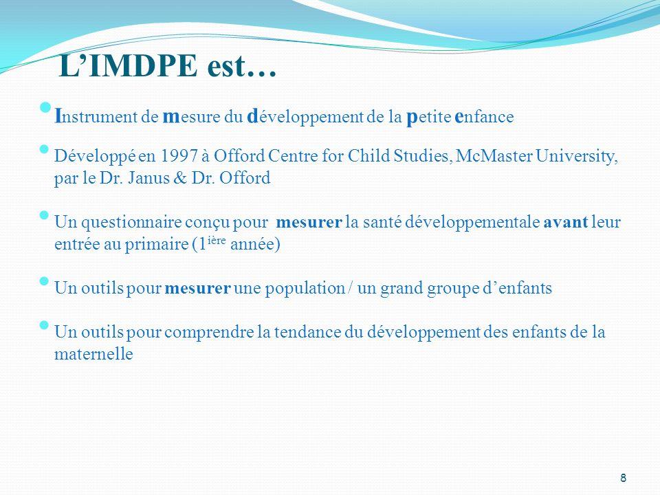 L'IMDPE est… Instrument de mesure du développement de la petite enfance.