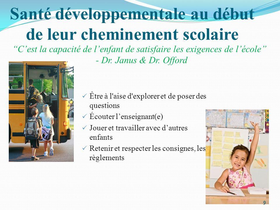 Santé développementale au début de leur cheminement scolaire
