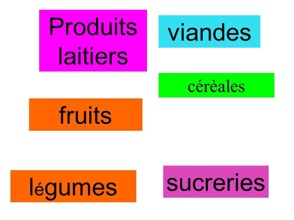 Produits laitiers viandes cérèales fruits sucreries légumes