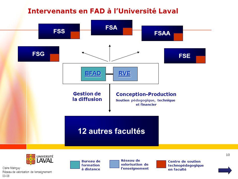 Intervenants en FAD à l'Université Laval