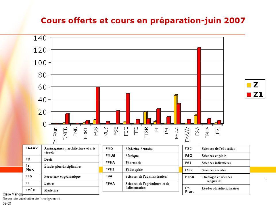 Cours offerts et cours en préparation-juin 2007