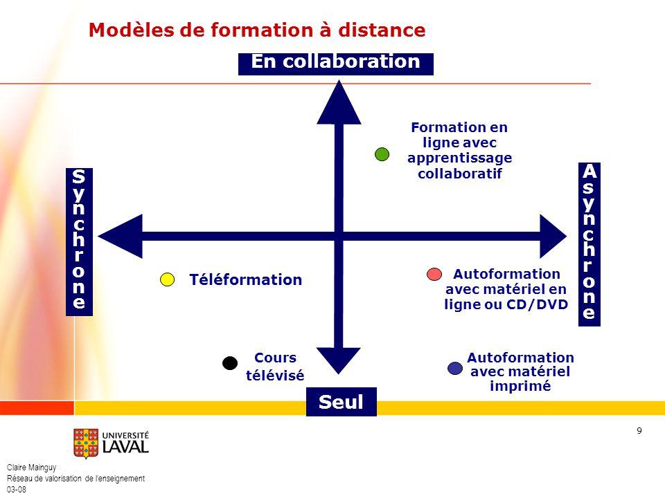 Modèles de formation à distance