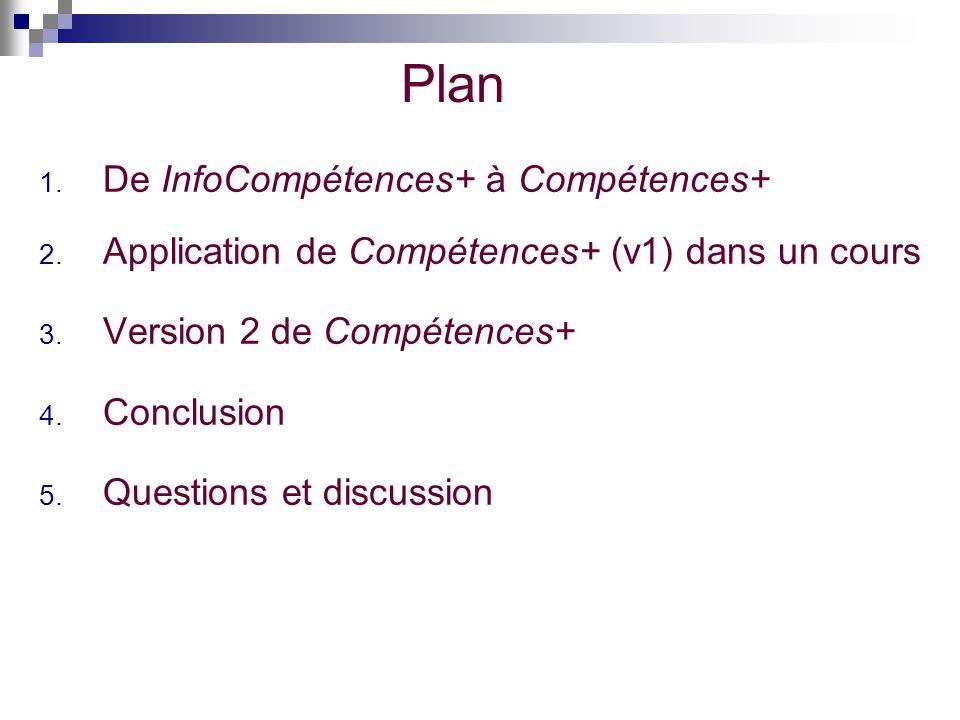 Plan De InfoCompétences+ à Compétences+
