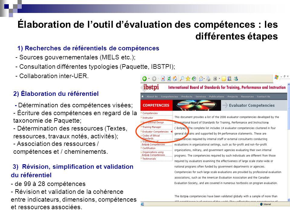 Élaboration de l'outil d'évaluation des compétences : les différentes étapes