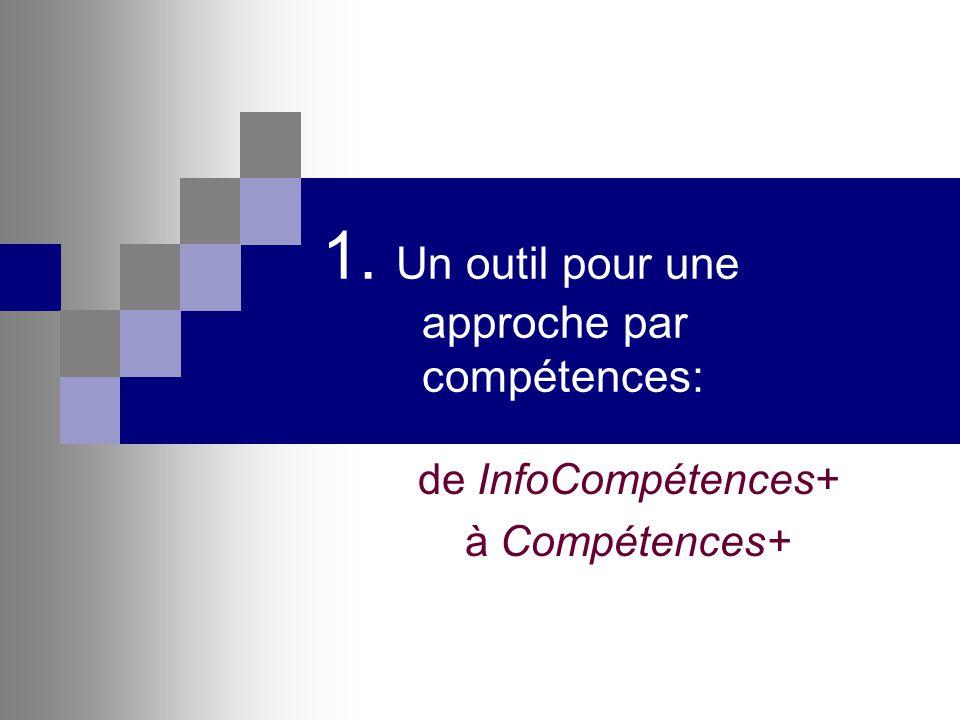 1. Un outil pour une approche par compétences: