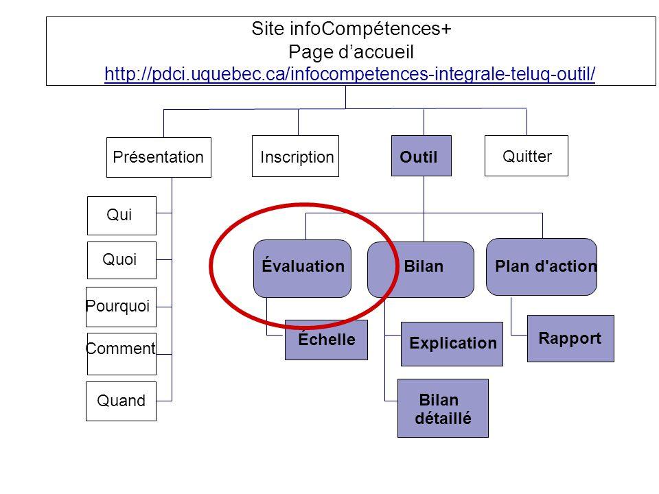 Site infoCompétences+