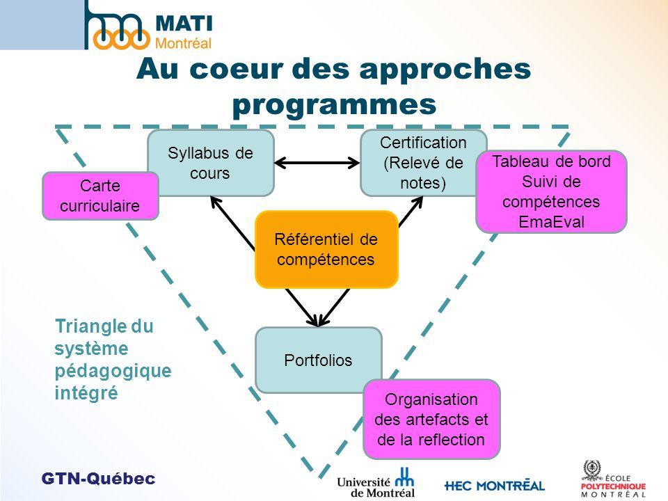 Au coeur des approches programmes